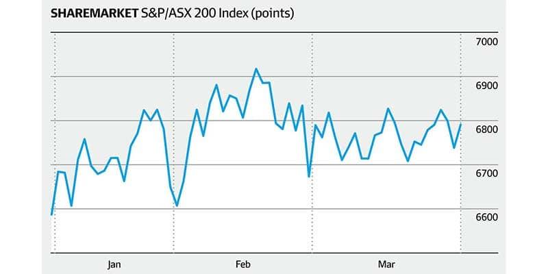Asx Ends March Quarter