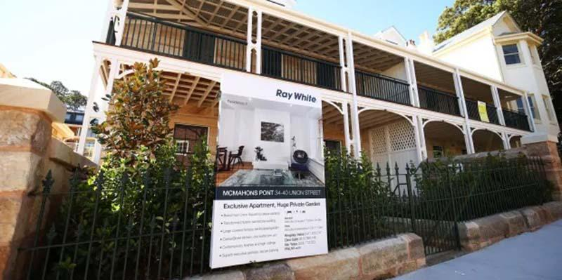 City House Prices